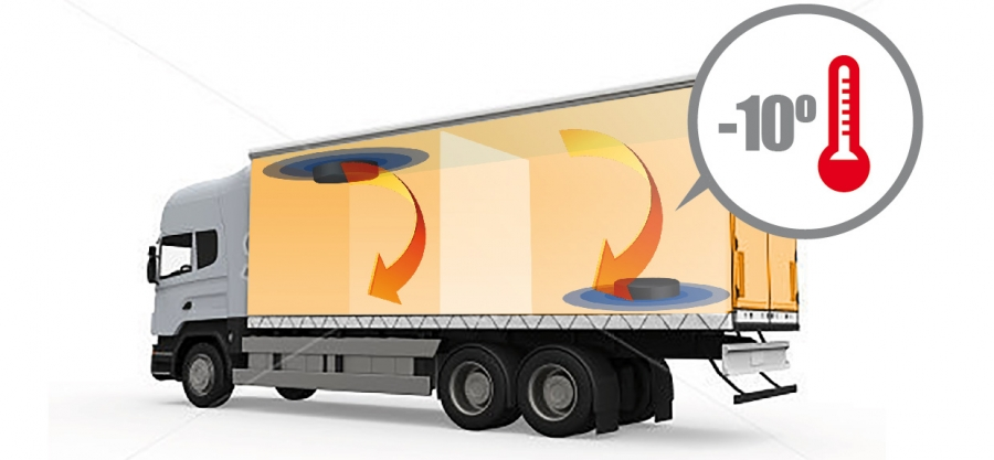 A cadeia de logística e transporte e os impactos na segurança dos alimentos