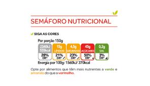 Aprovado projeto que obriga alerta em rótulos sobre sódio, açúcar e gordura